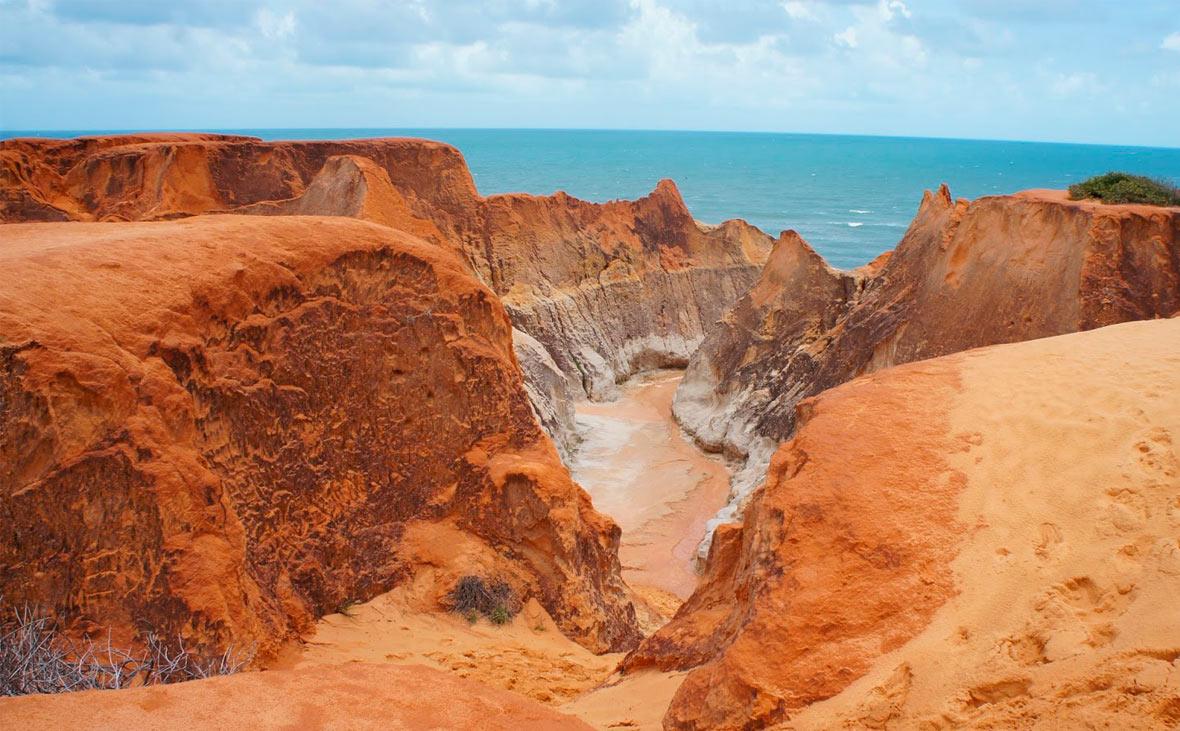 Ceará Litoral Leste